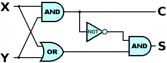 2進法1桁の加算器
