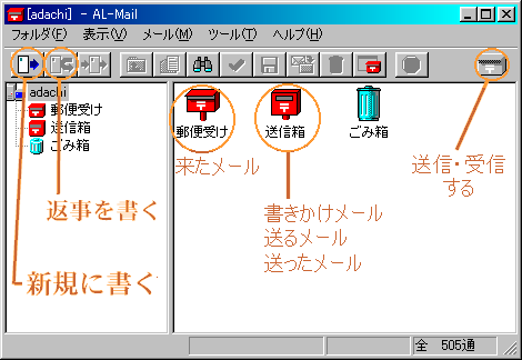 How to use AL-Mail 03